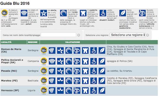 Spiagge-Attrezzate-per-Disabili-in-Italia Le spiagge attrezzate per disabili in Italia